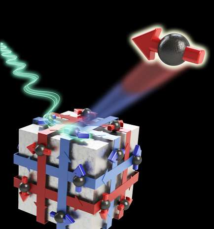 Scientists discover how photon beam can flip the spin polarization of electrons emitted from exciting new material