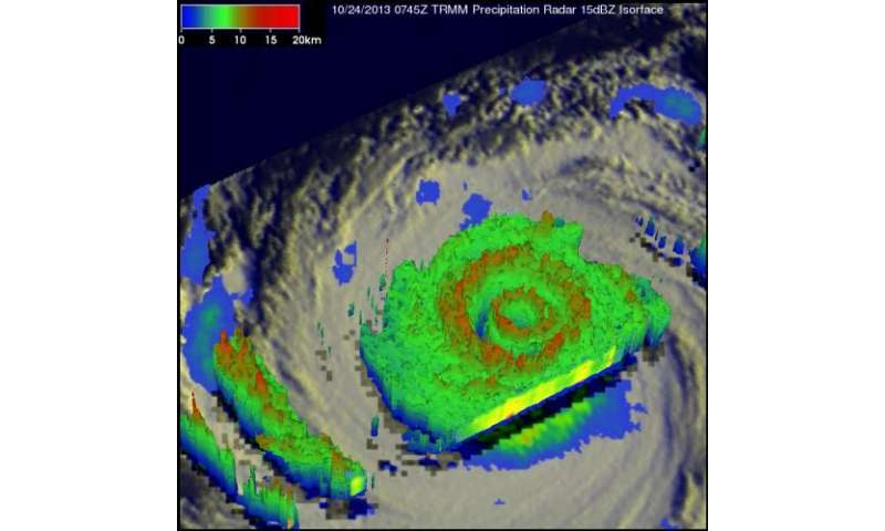 NASA sees Typhoon Lekima stretching out and closing its eye