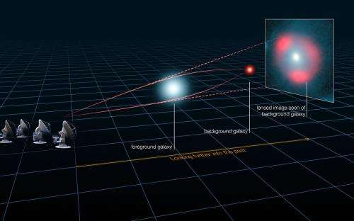 ALMA finds 'monster' starburst galaxies in the early universe