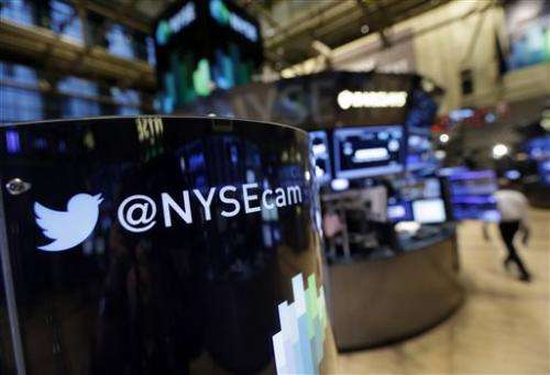 AP-CNBC poll: Twitter faces skeptical investors