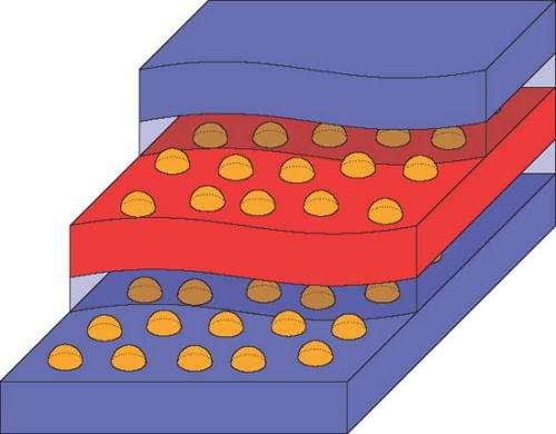A quantum dot energy harvester