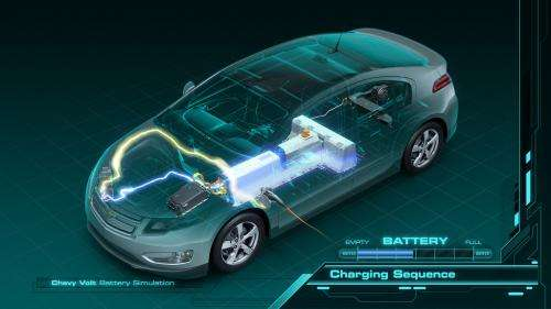 Argonne battery technology patent confirmed by U.S. Patent Office