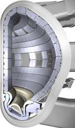 Understanding mechanisms of electron-molecule collisions could help predict operations inside ITER fusion chamber