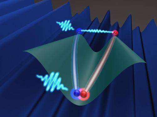 Determining the quantum geometry of a crystal