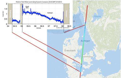 European storm surge spied by CryoSat