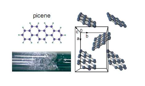 Synthesis of superconducting solid picene