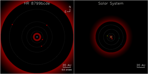 Distant planetary system is a super-sized solar system