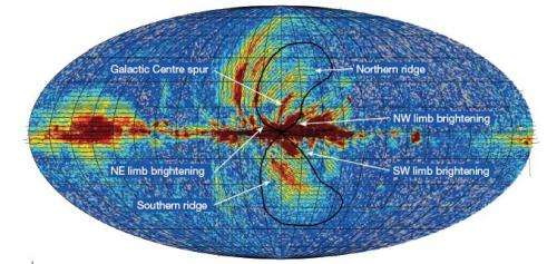 Giant, Magnetized Outflows from our Galactic Center