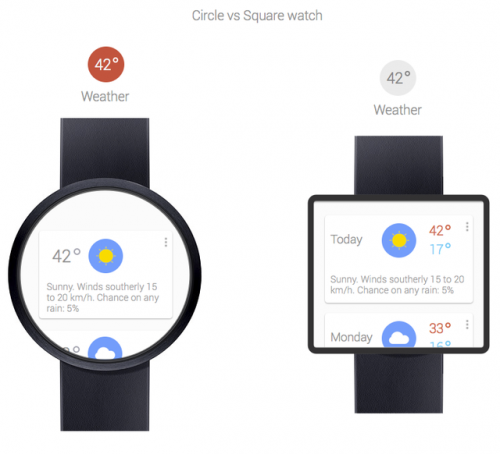 Google smartwatch rumors say this could be the month