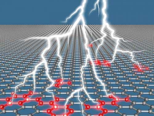 Graphene can emit laser flashes