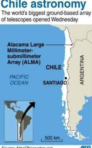 Graphic locating Chile's Atacama Large Millimeter-submillimeter Array, the world's biggest ground array of telescopes