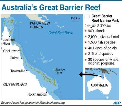 Graphic on Australia's Great Barrier Reef