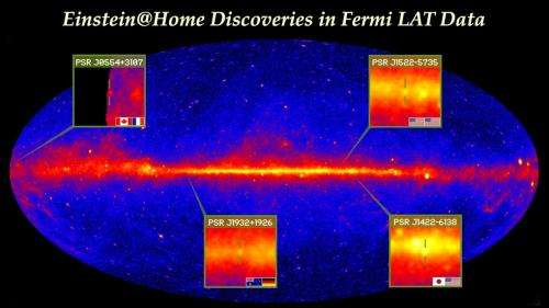 Home computers discover gamma-ray pulsars