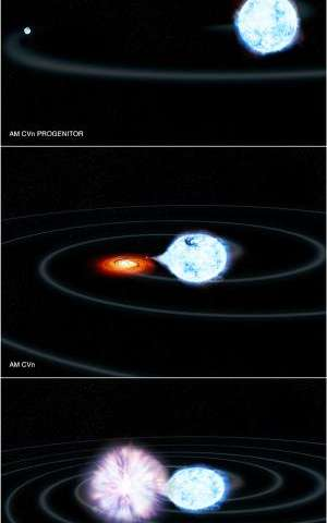 J075141 and J174140: Doubling down with rare white dwarf systems