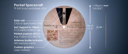 KickSat team launches new 'Pocket Spacecraft' project on Kickstarter