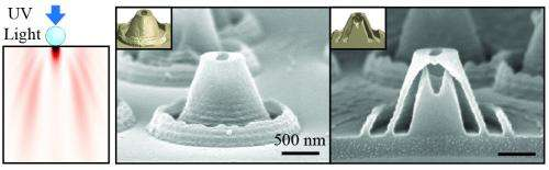 Light-carved 'nano-volcanoes' hold promise for drug delivery