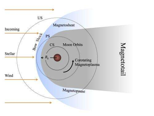 Magnetic shielding of exomoons: to be or not to be