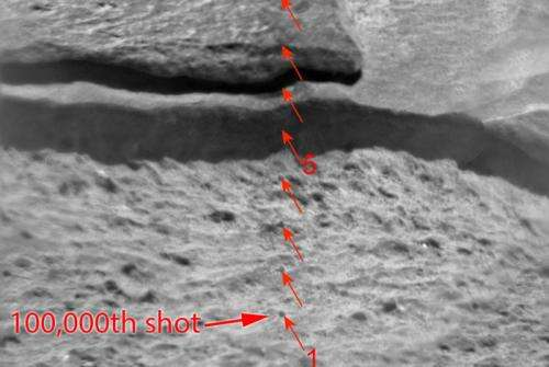 Martian laser surpasses 100,000 zaps