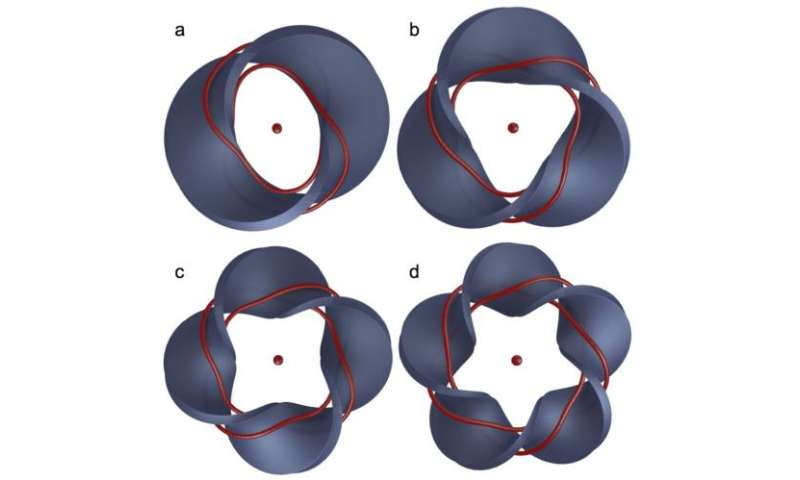Mobius strip ties liquid crystal in knots to produce tomorrow's materials and photonic devices