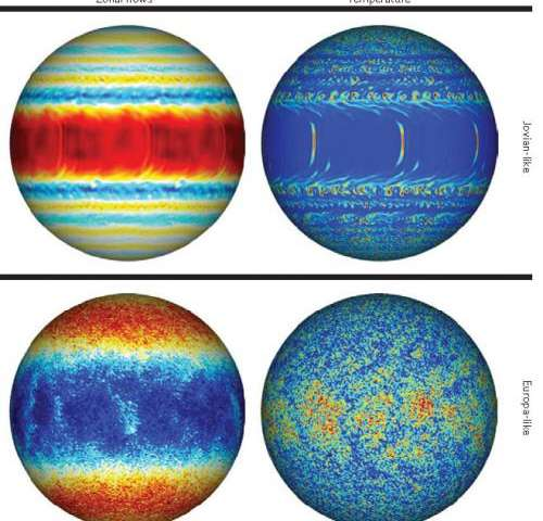 Model: Ocean currents shape Europa's icy shell in ways critical for potential habitats