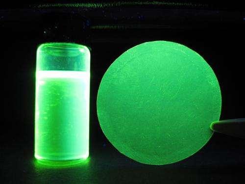 Molecular 'sieves' harness ultraviolet irradiation for greener power generation
