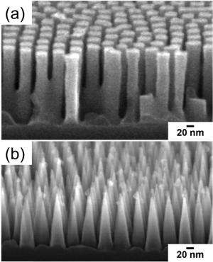 Nano-cone textures generate extremely 'robust' water-repellent surfaces