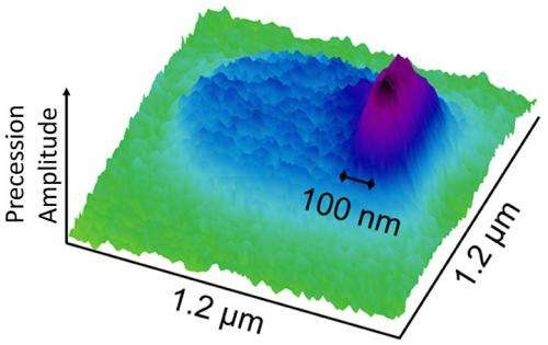 Nanoscale edge variations observed with record-breaking resolution in magnetic nanodevices