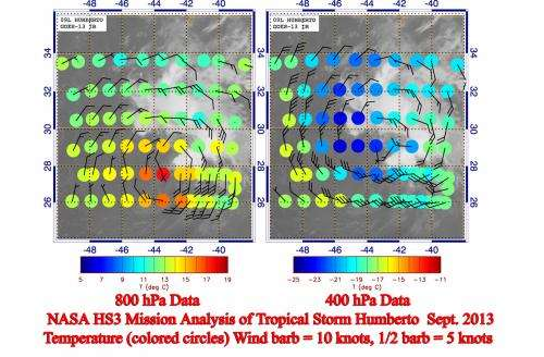 NASA HS3 mission reveals Tropical Storm Humberto's hybrid core