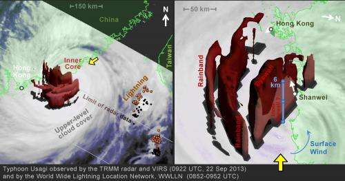 NASA sees inner-core structure of Typhoon Usagi persisted at landfall