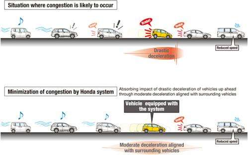 New congestion minimization technology tested