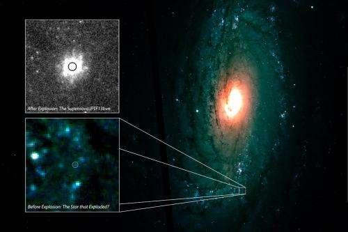 New survey tools unveil 2 celestial explosions