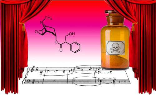 Opera's poisons and potions connect students with chemistry