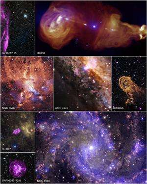 Preserving the legacy of the X-ray universe