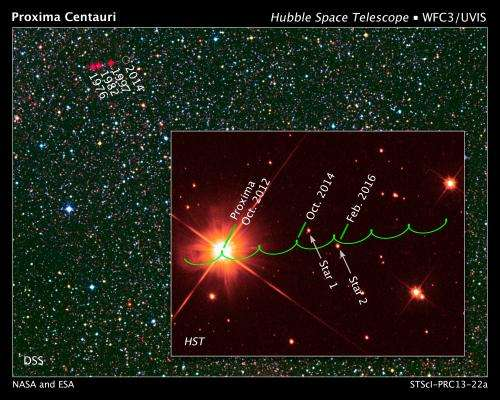 Rare stellar alignment offers opportunity to hunt for planets