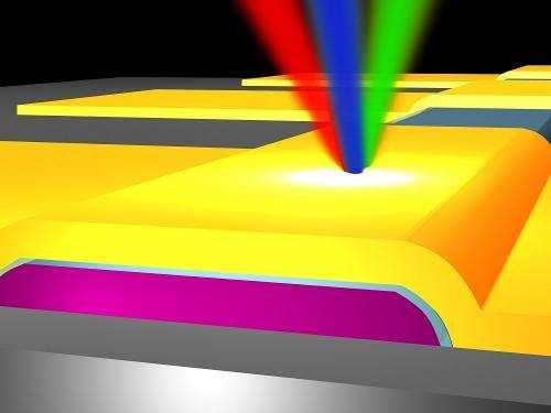 Simple wavelength detector could speed data communications
