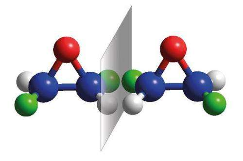 Snapshots differentiate molecules from their mirror image