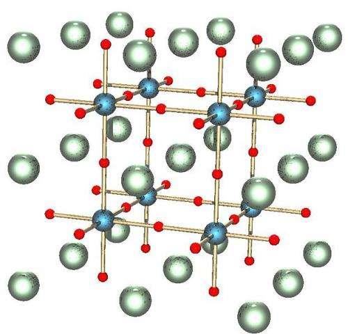 Strontium Titanate