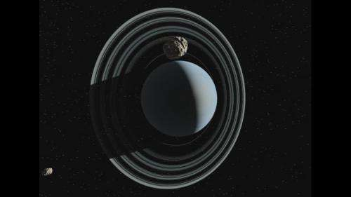 Three centaurs follow Uranus through the solar system