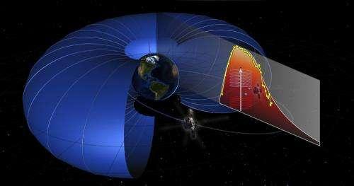 Van Allen Probes pinpoint driver of speeding electrons