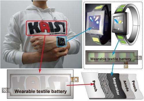 Ultra-flexible battery's performance rises to meet demands of wearable electronics