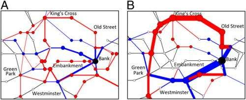 Planes, trains and molecules: Deriving a generic routing algorithm from the physics of interacting polymers