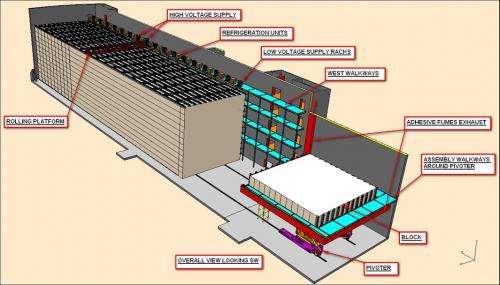 Fermilab documenting construction of NOvA—next generation neutrino experiment (w/ video)
