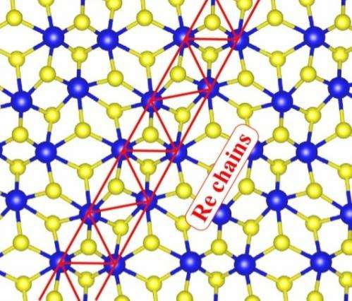 New semiconductor holds promise for 2-D physics and electronics
