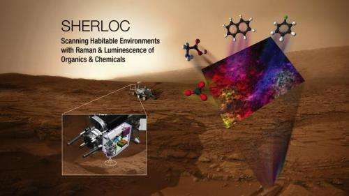 SHERLOC to micro-map Mars minerals and carbon rings