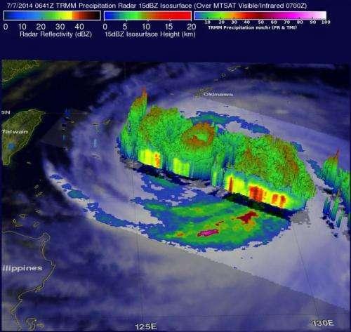 Three NASA satellites dissect powerful Typhoon Neoguri