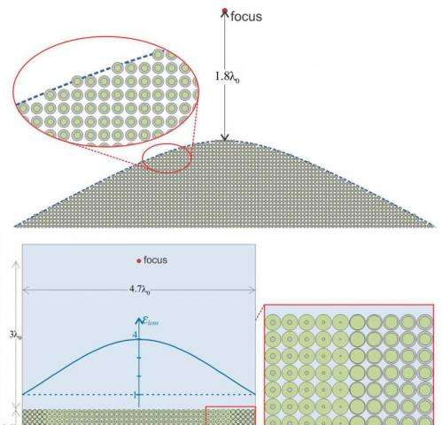 Penn research shows way to design 'digital' metamaterials