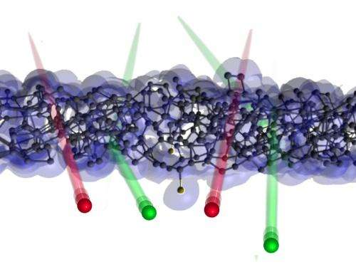 Understanding the energy and charge transfer of ions passing through membranes