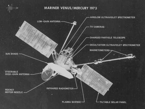 40th anniversary of Mariner 10 Venus mission