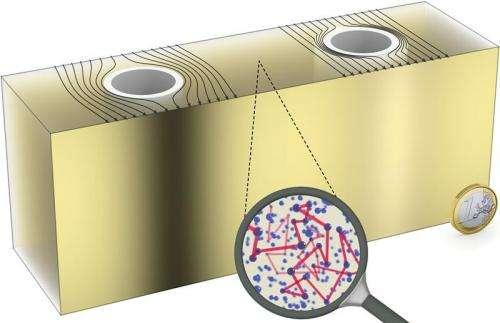 KIT Researchers Build Optical Invisibility Cloak for a Diffusive Medium