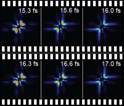 The motion of the two electrons in the helium atom can be imaged and controlled with attosecond-timed laser flashes